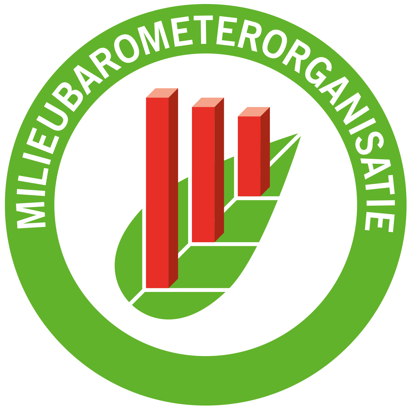 Milieubarometerorganisatie